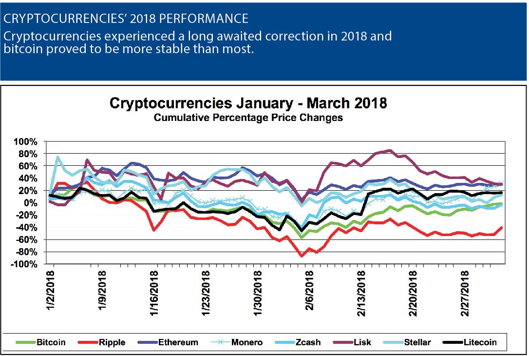 crypto pair trading