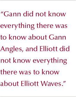 The missing link between Gann & Elliott   Futures