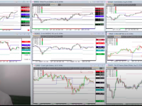 Amplify Trading Global Macro Futures Market Review