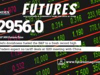 Futures traders brace for no action at G20 meeting.